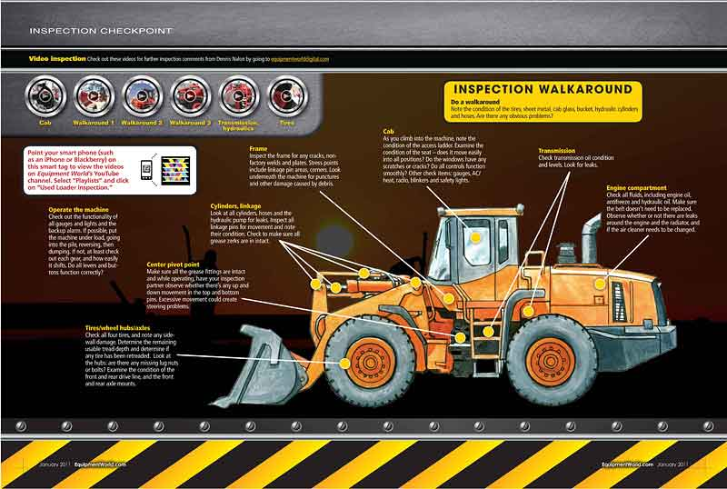 Heavy Equipment Seals