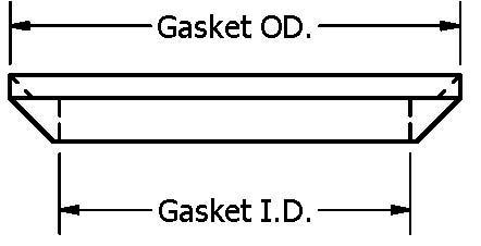 I-Line od id gasket