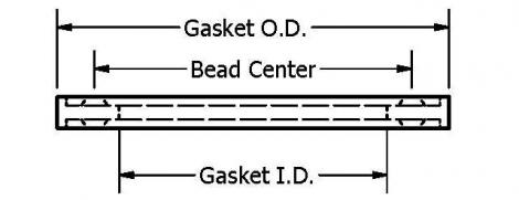 Q-Line od id gasket