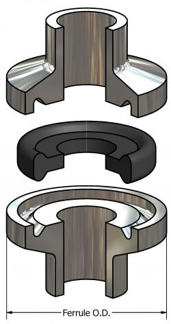 Tri Clamp mini gasket diagram