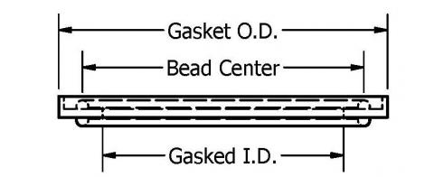 Tri Clamp II od id gasket