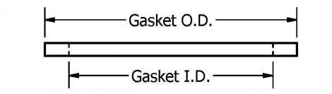 Schedule V OD ID